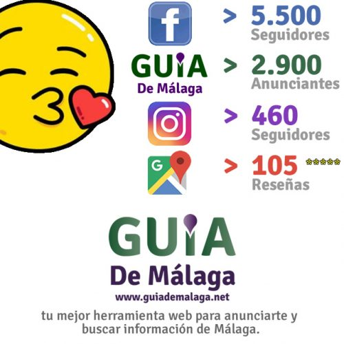 Hitos Guía de Málaga